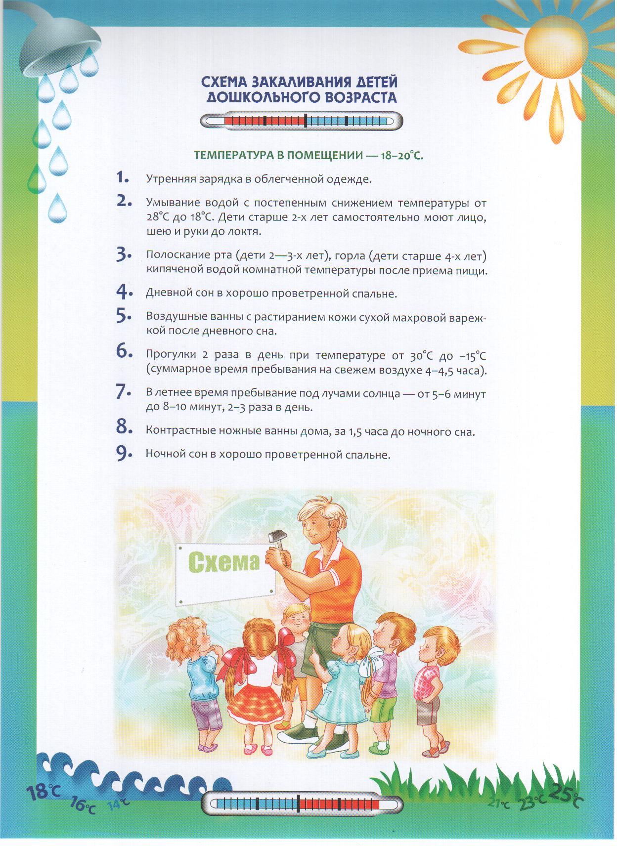 Закаливание детей дошкольного возраста в домашних условиях